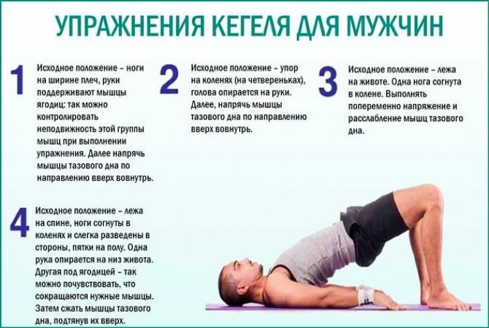Укрепление мышечного корсета тазового дна у мужчин