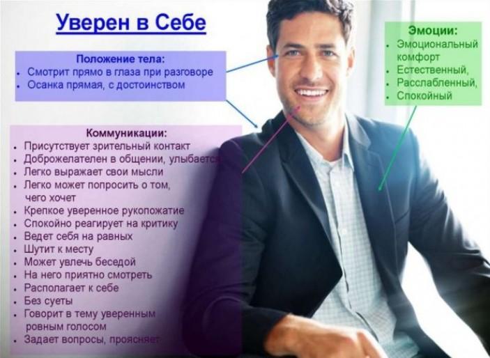 Надежный мужчина: какие качества и признаки его отличают
