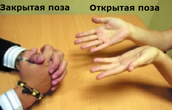 Как понять, что ты нравишься парню по его жестам