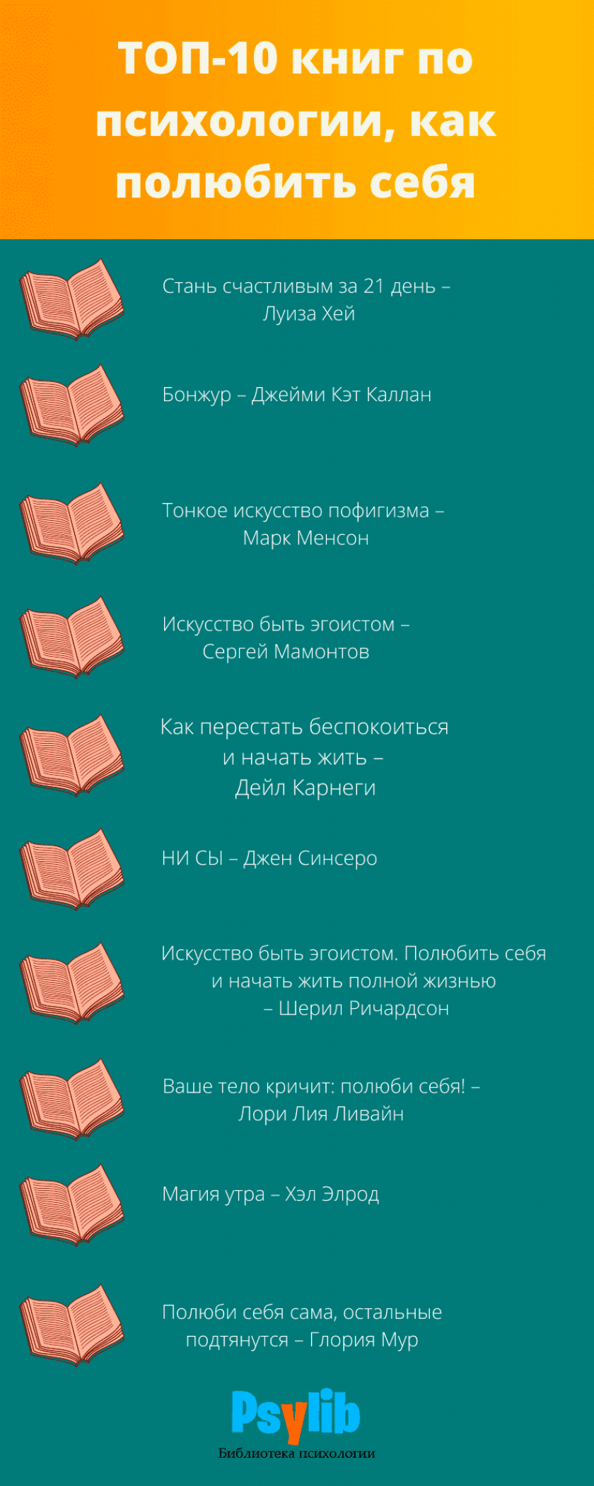Книги по психологии, как полюбить себя