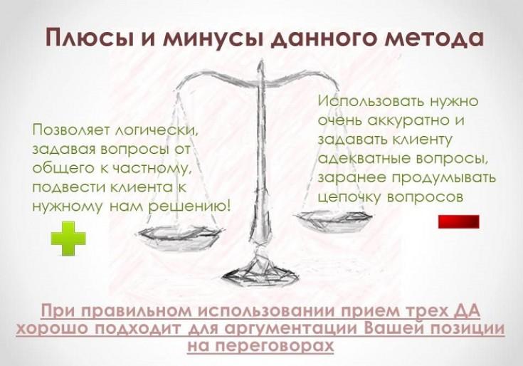 Метод Сократа