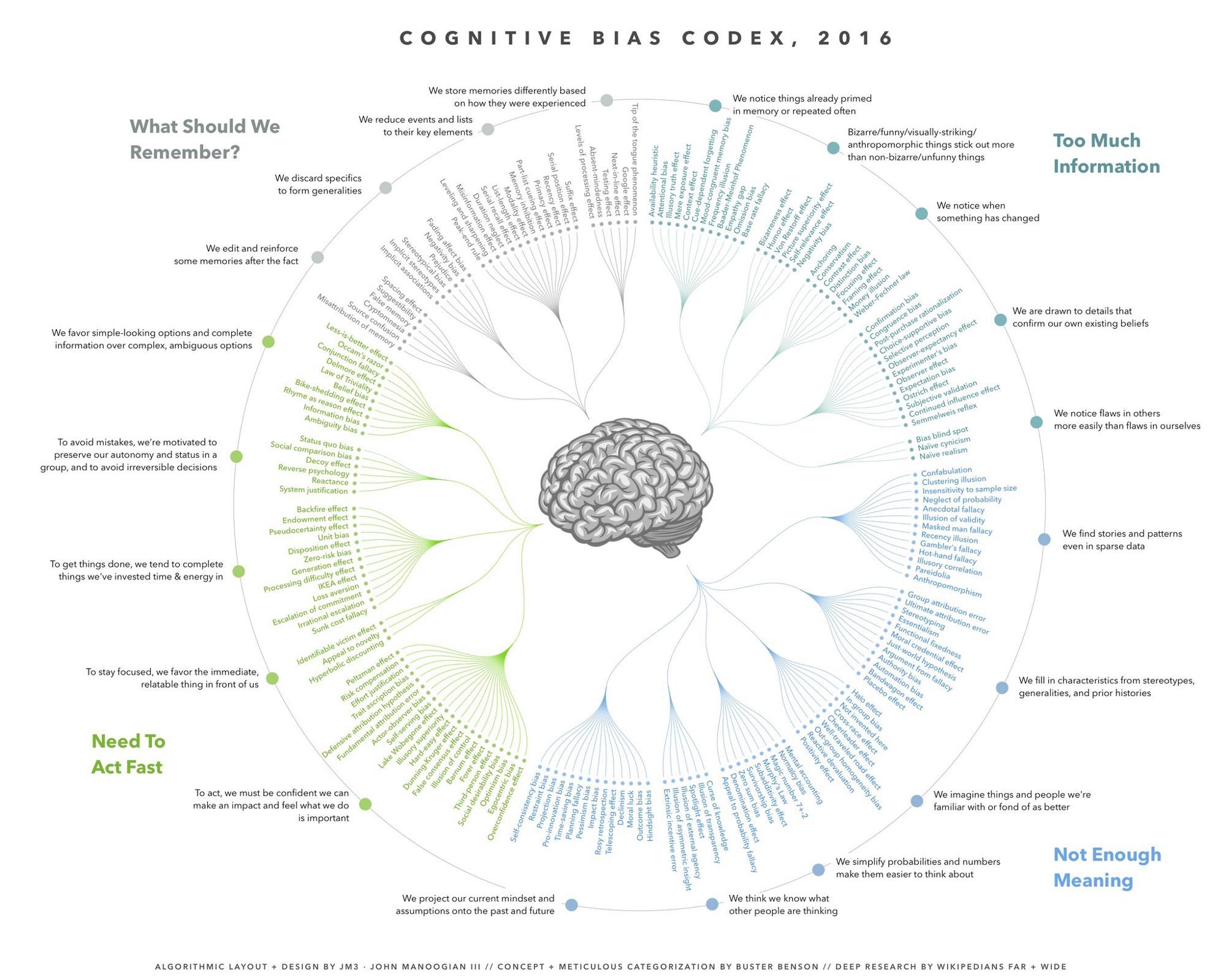 Когнитивный  — это какой, как развивать когнитивные функции и способности, чтобы потом не было их нарушений и искажений | ktonanovenkogo.ru