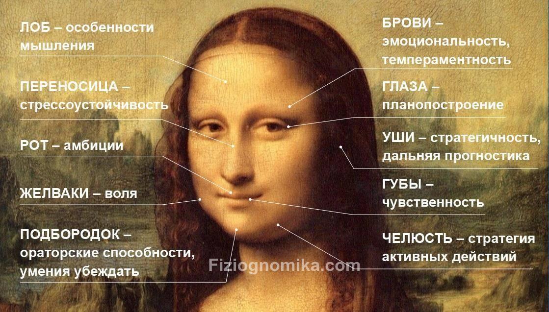 Психология: лица - бесплатные статьи по психологии в доме солнца
