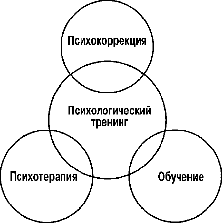 Вклад александра лурии в развитие психологической науки