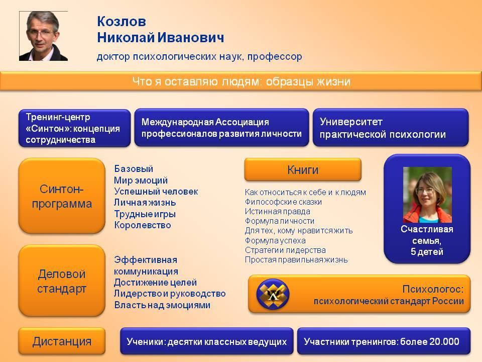 Этический кодекс международной ассоциации профессионалов - сайт помощи психологам и студентам