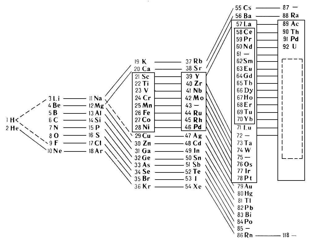 Истероидные типы личности: основные черты и особенности