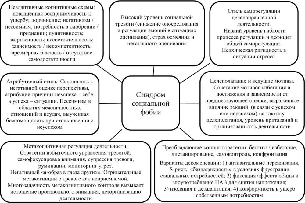 Психология: пессимизм - бесплатные статьи по психологии в доме солнца