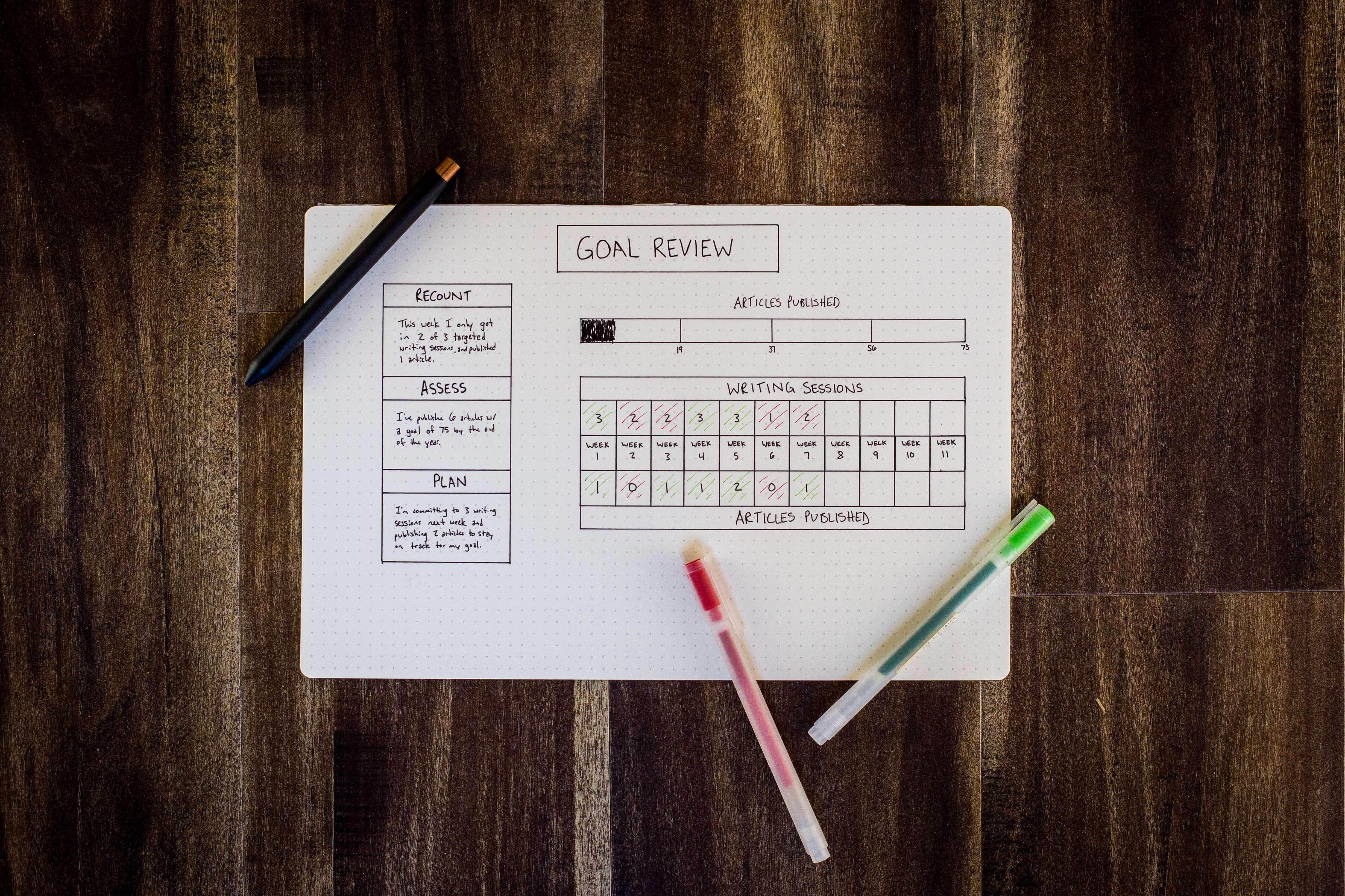 Как правильно ставить цели и записывать их - формулируем цели