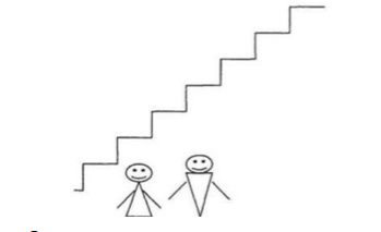 Самооценка личности: что это такое, ее виды и как формируется?