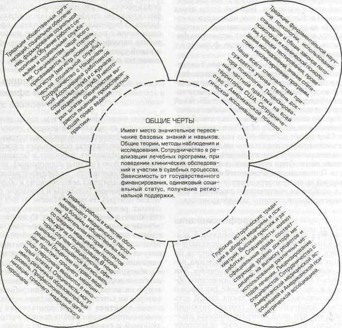 Психология: темп жизни - бесплатные статьи по психологии в доме солнца