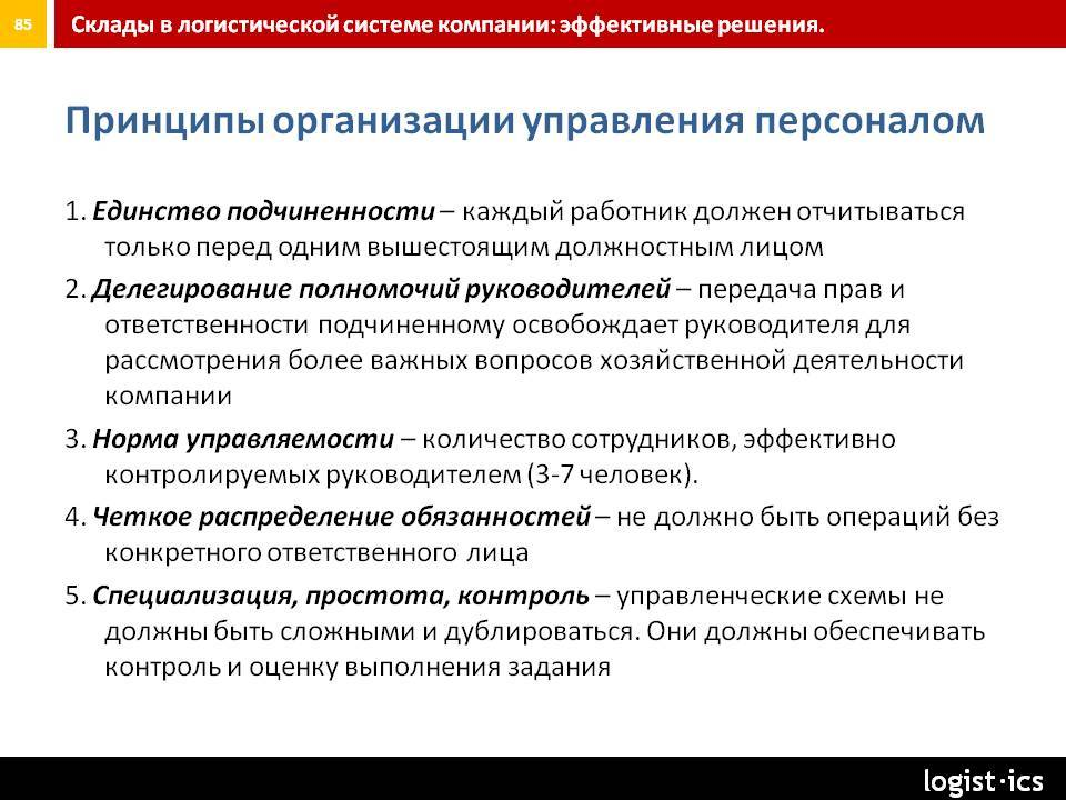 Делегирование — что значит делегировать задачи и полномочия | psi-meneger.ru