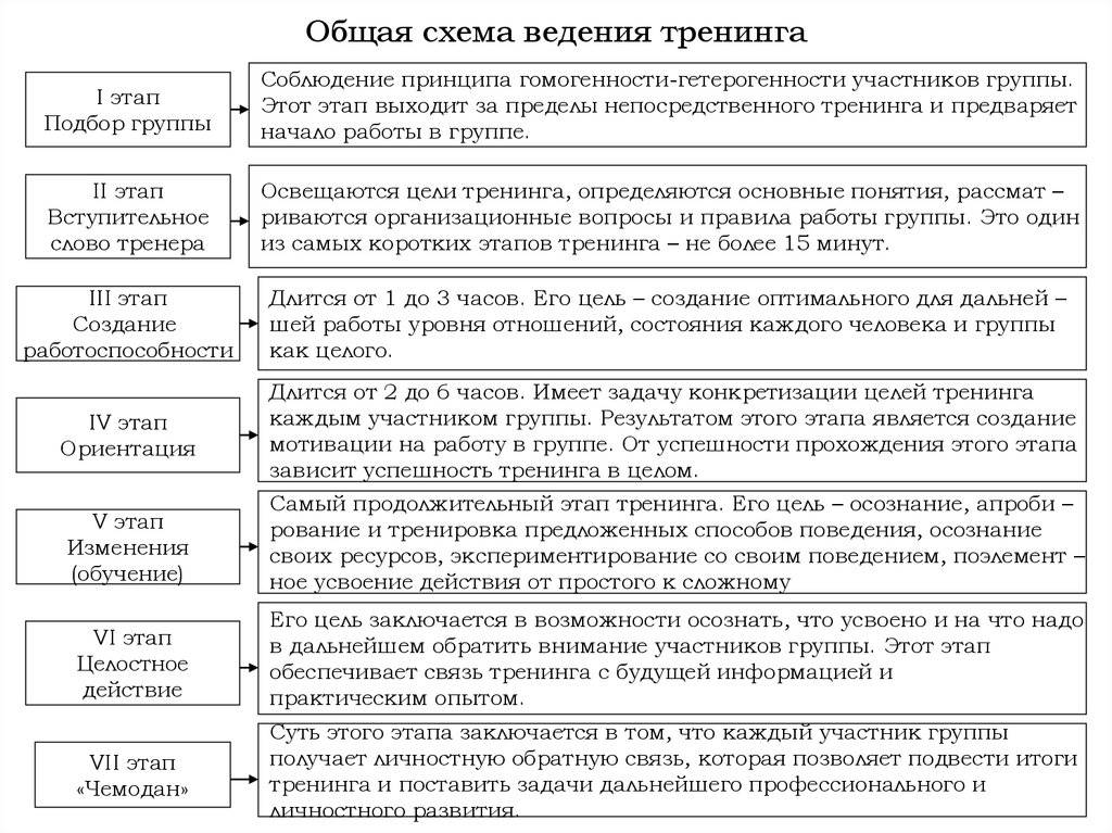 Критерии личности