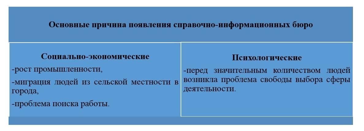 Пять шагов создания тренинга (статья-методичка) — клуб тренерского мастерства trener.pro