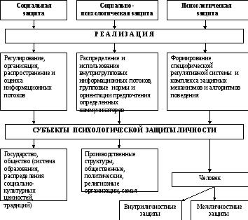 Сублимация (психология) — википедия. что такое сублимация (психология)
