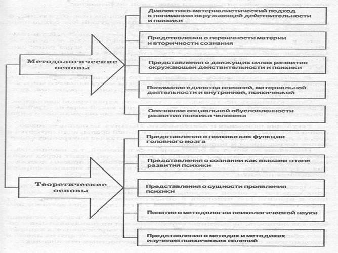 Психология творчества — википедия. что такое психология творчества