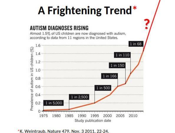 Аутизм у детей: признаки и лечение психоанализом