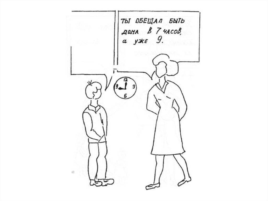 Психология: бессознательная проекция - бесплатные статьи по психологии в доме солнца