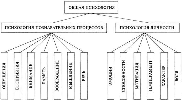 Урок 4. логичность и структура текста