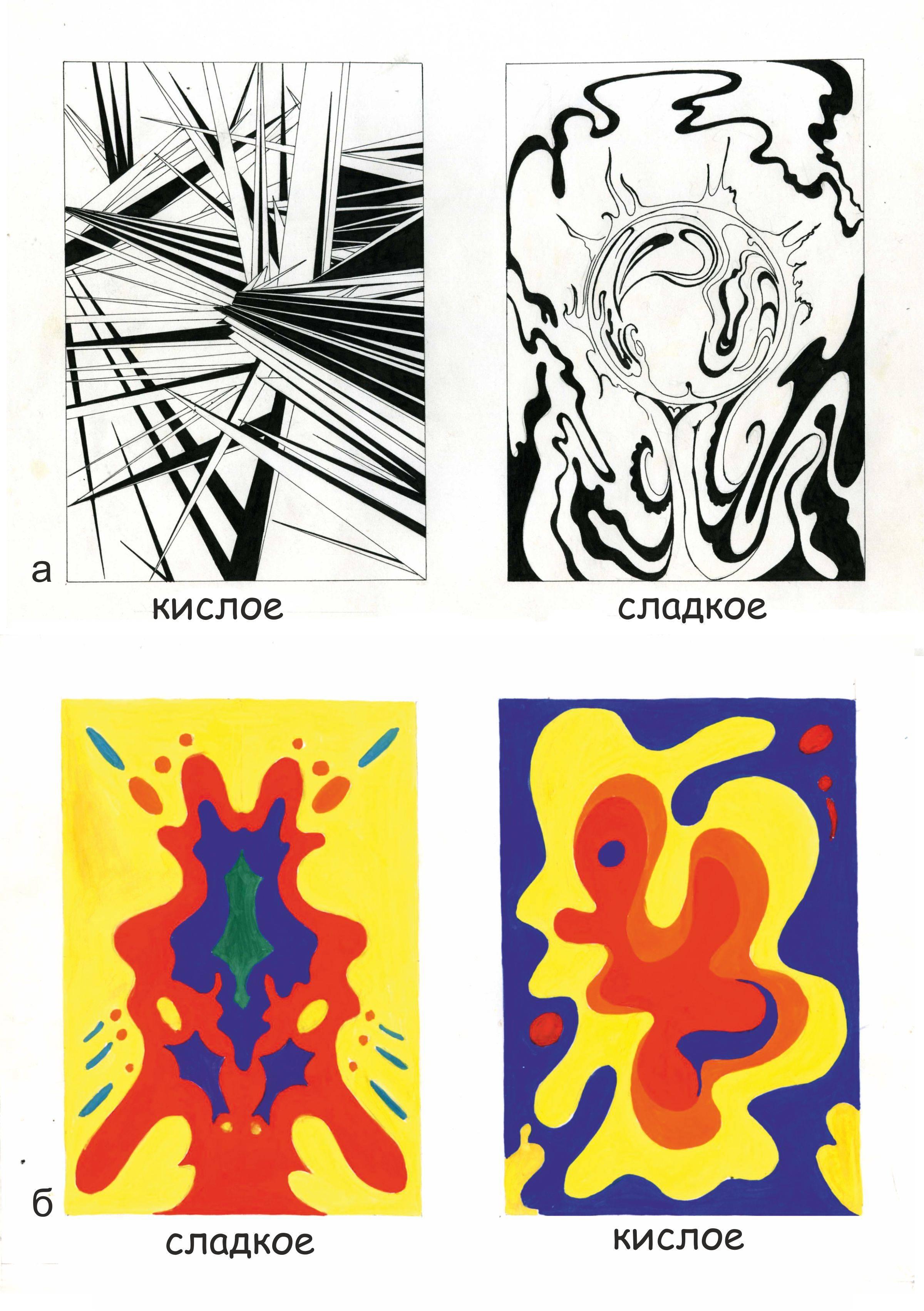 Абстрактное мышление: формы, примеры