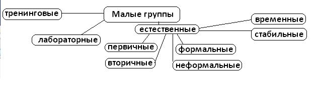 Сознание (психология)