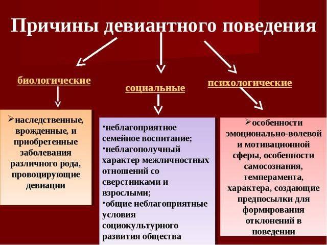 Виды девиантного поведения и их характеристика: в чем состоят причины, примеры
