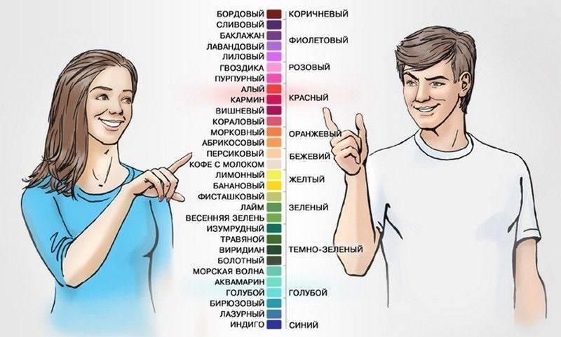 Мужская и женская психология: особенности и отличия