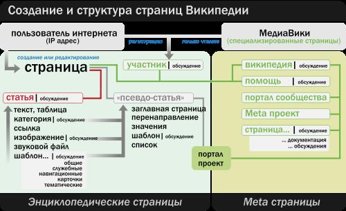 Фразы в конфликтной ситуации. конфликтогены (фразы, провоцирующие конфликт) и как их избежать.