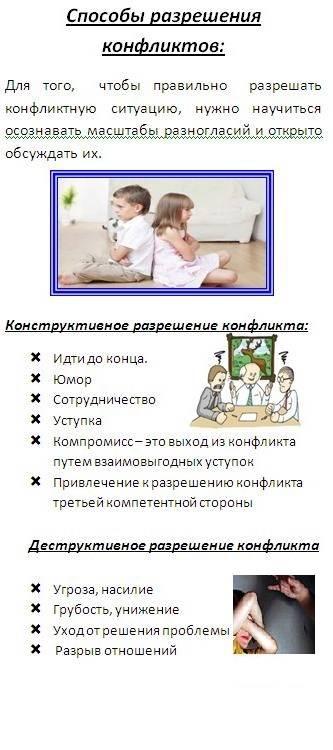 Как вырастить успешного ребенка. 25 советов гениального психолога о том, как вырастить счастливого ребенка.