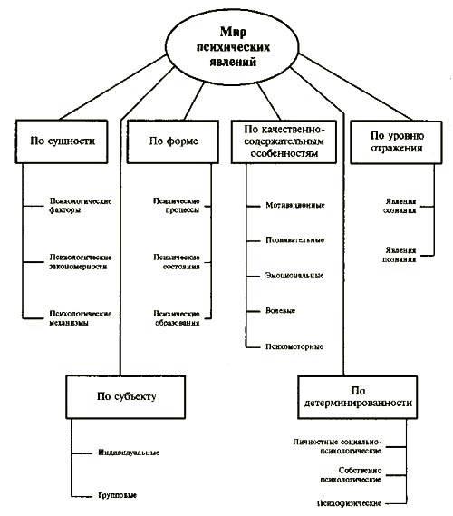 Определение судебная психология