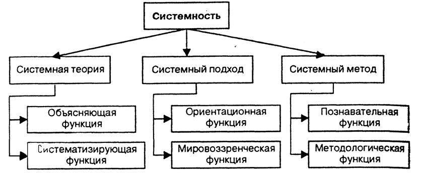 В. а. ганзен системные описания в психологии