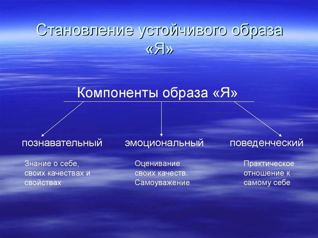 Психология: образ - бесплатные статьи по психологии в доме солнца