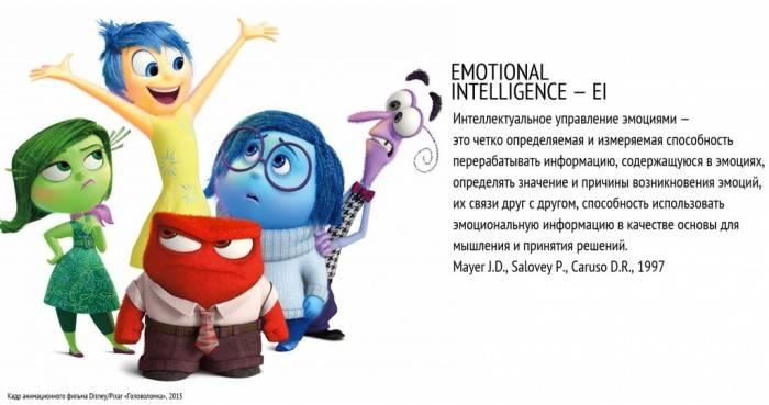 Консультация на тему: как научить ребенка справляться с эмоциями | социальная сеть работников образования