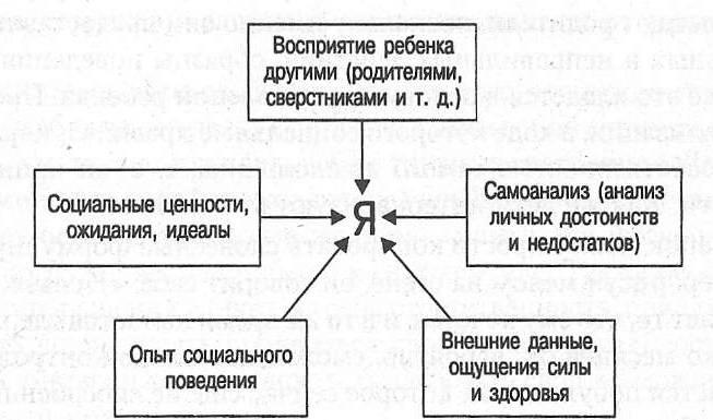 Понятие и виды деятельности в психологии