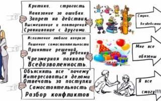Воспитание детей или 5 правил, которые уберегут от ошибок