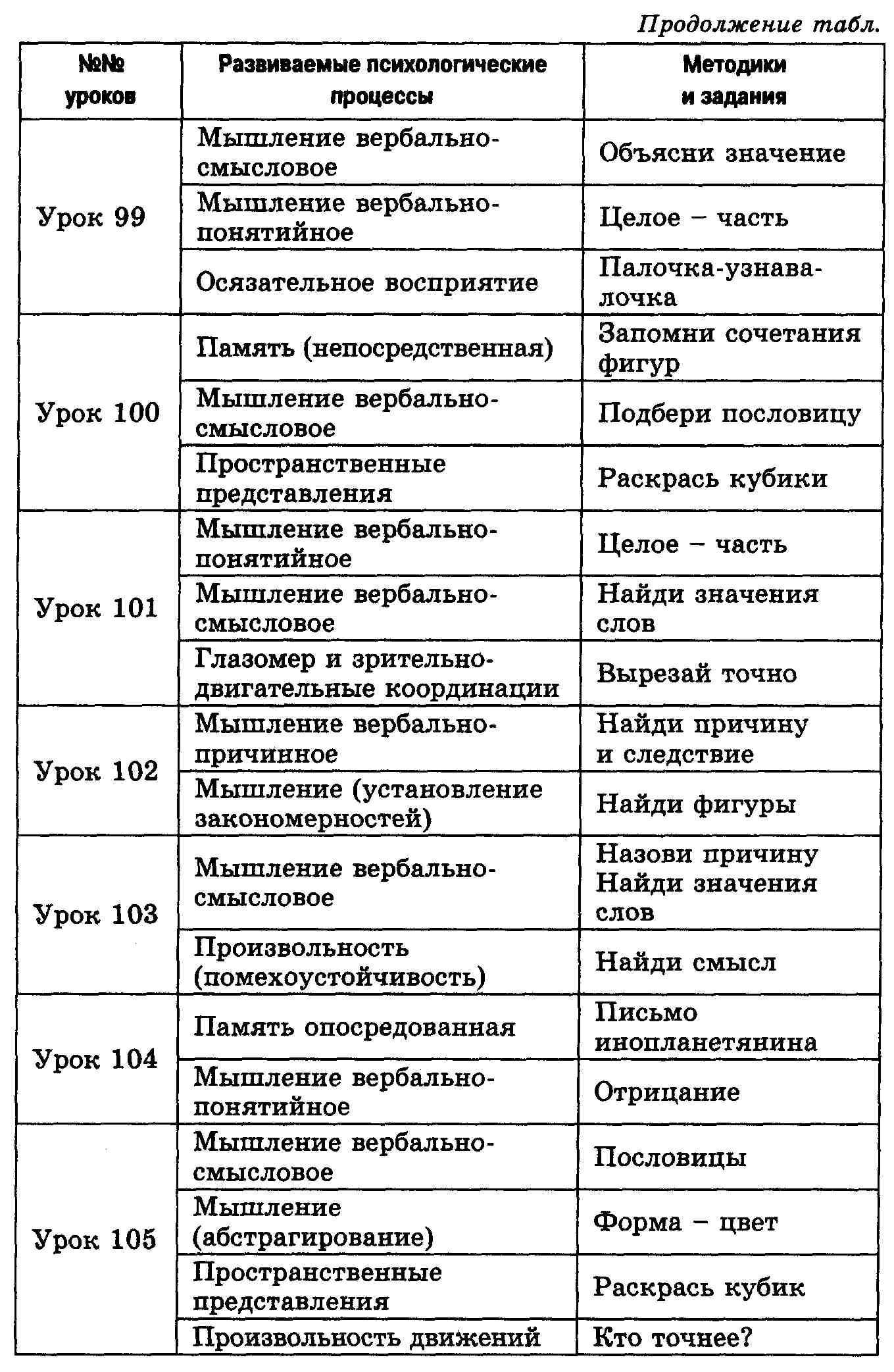 Стили мышления: как определить свой
