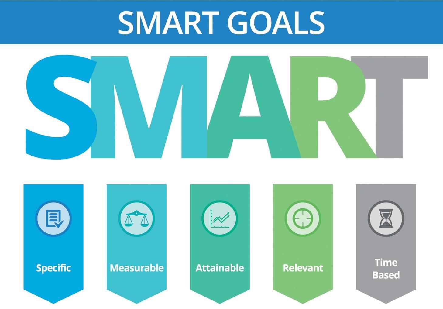 8 советов, как поставить цель и добиться ее осуществления