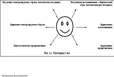 Перлз ф. - гештальт-подход
