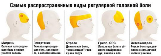 Психология: душевная боль - бесплатные статьи по психологии в доме солнца