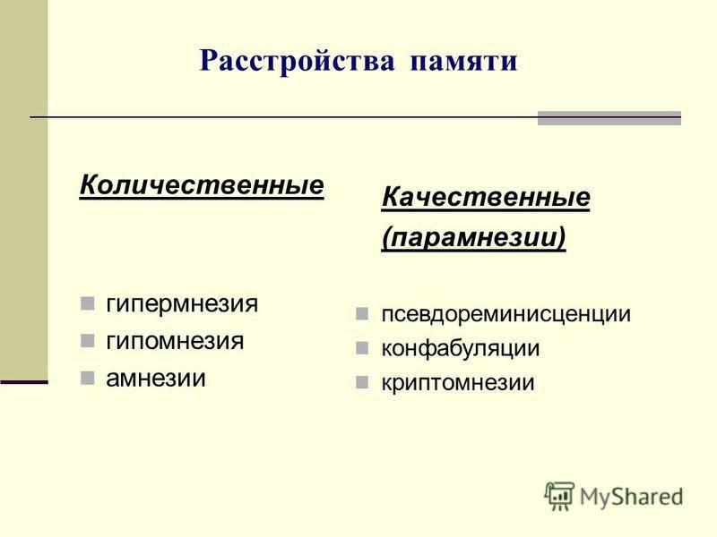 Клиническая психология/патопсихологический анализ нарушений при различных психических заболеваниях
