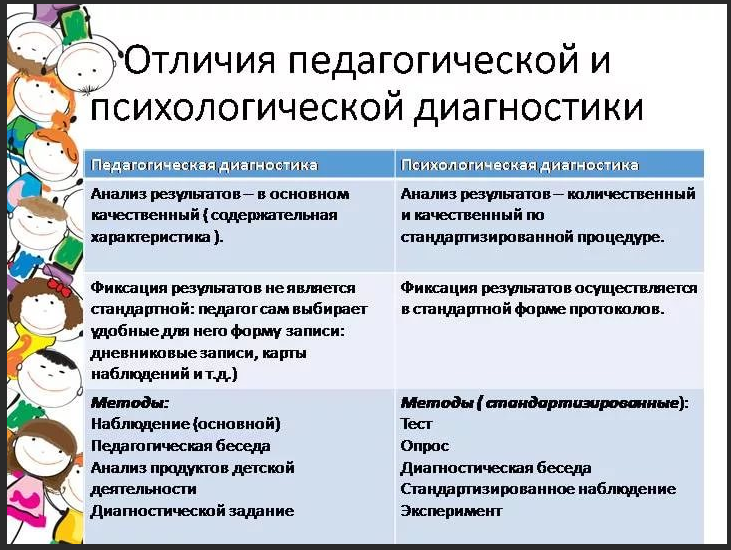 Компьютерная психодиагностика в теории и практикемедицинской психологии: этапы и перспективы развития | спж. 2010. № 35.