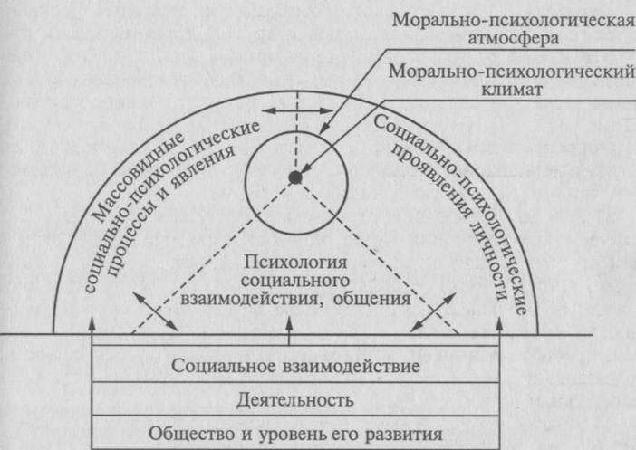 Внушение - алексей вениаминович гадаев