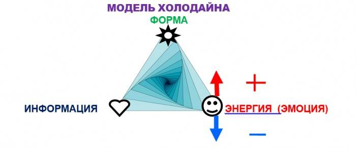 Холодинамика в москве