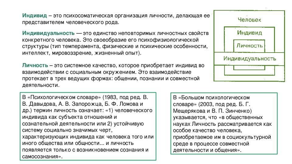 Бессознательное — википедия. что такое бессознательное