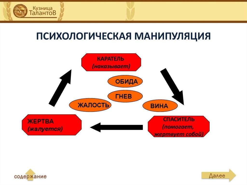 Психология манипуляции в общении