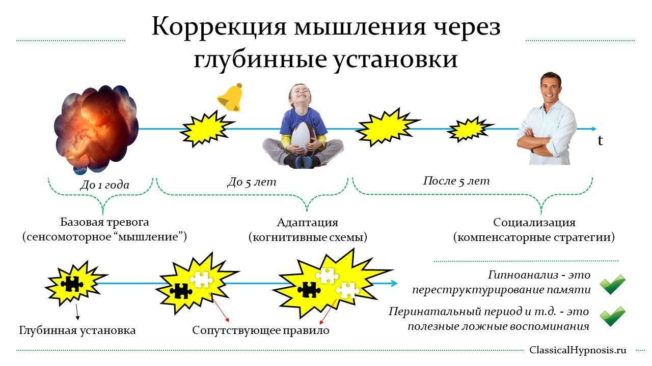 Гипнопедия