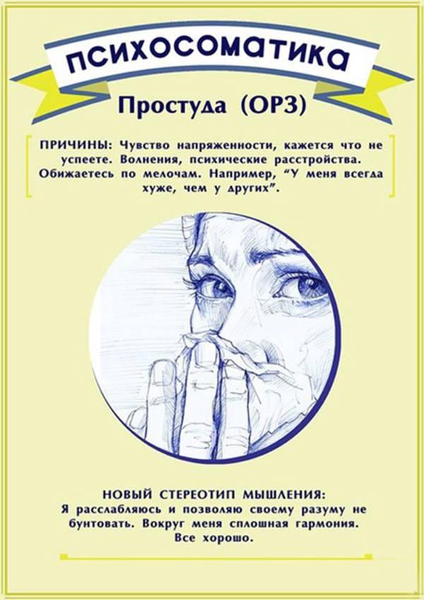 Психосоматические причины болей
