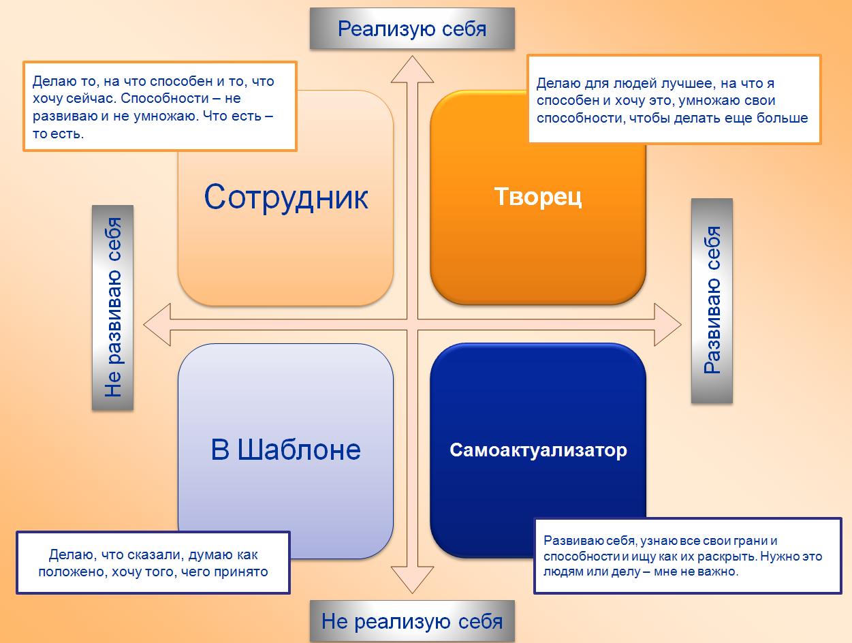 Психология: привязанность и свобода - бесплатные статьи по психологии в доме солнца
