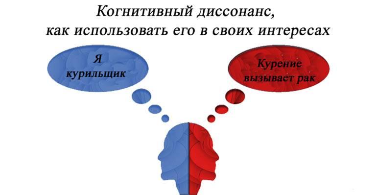 Что такое когнитивный диссонанс простыми словами?