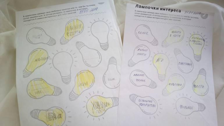 Дневник эмоций - запись пользователя ваня и ма (id2148579) в сообществе воспитание, психология - от года до трех в категории статьи, ссылки, литер-ра про детей - babyblog.ru