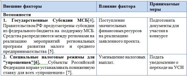 Функции ранг, ранг.рв и ранг.ср для ранжирования данных в excel